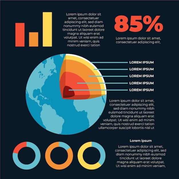 Couches De La Terre Et Statistiques Vecteur gratuit