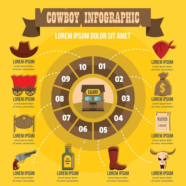 Cowboy infographie, style plat Vecteur Premium