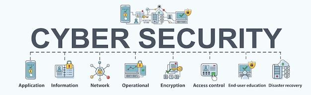 Cyber sécurité bannière web icône design plat Vecteur Premium