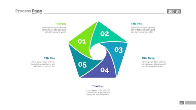 Cycle de diagramme avec le modèle de cinq éléments Vecteur gratuit