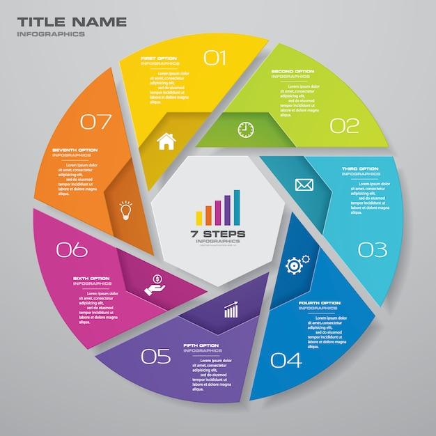 Cycle graphique infographique pour la présentation des données Vecteur Premium