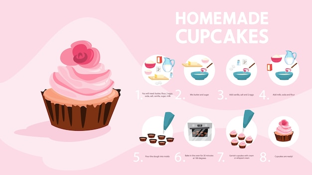 Délicieuse Recette De Cupcake Sucré Pour Cuisiner à La Maison Vecteur Premium