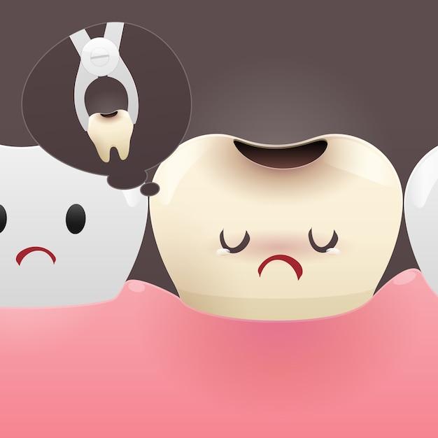 Dent Rêvant De Se Faire Arracher Une Dent Vecteur Premium