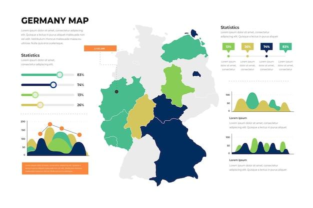 Design Plat Allemagne Carte Infographique Vecteur gratuit
