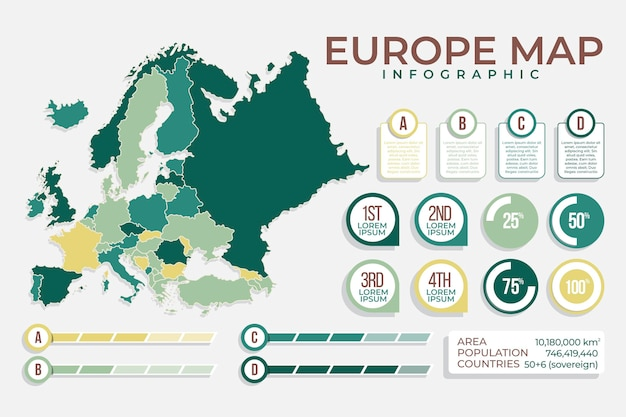 Design Plat Carte De L'europe Infographique Vecteur gratuit
