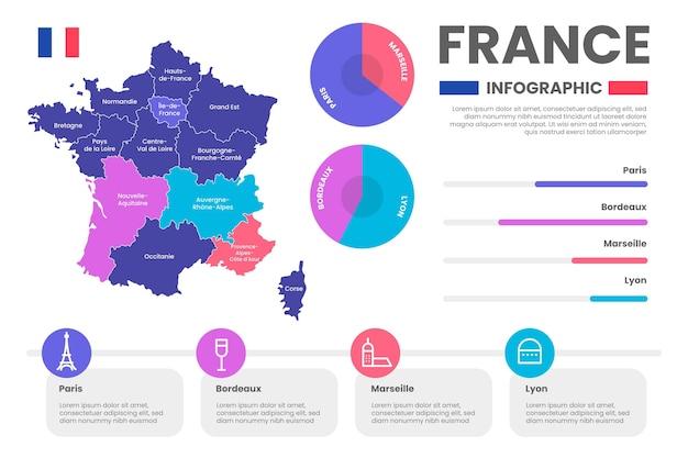 Design Plat Coloré Carte De France Infographique Vecteur gratuit