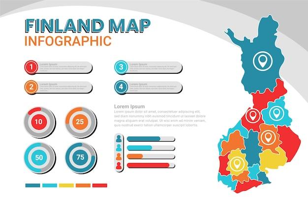 Design Plat Infographie De La Carte De La Finlande Vecteur gratuit