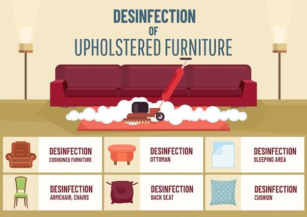 Désinfection des meubles rembourrés Vecteur Premium