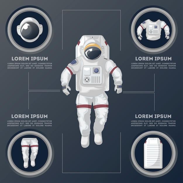Détails de l'infographie de combinaison spatiale moderne Vecteur Premium