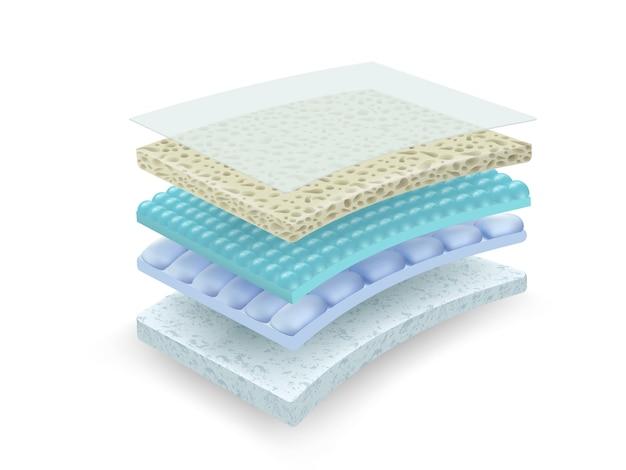 Détails des matériaux multicouches qui absorbent et ventilent efficacement Vecteur Premium