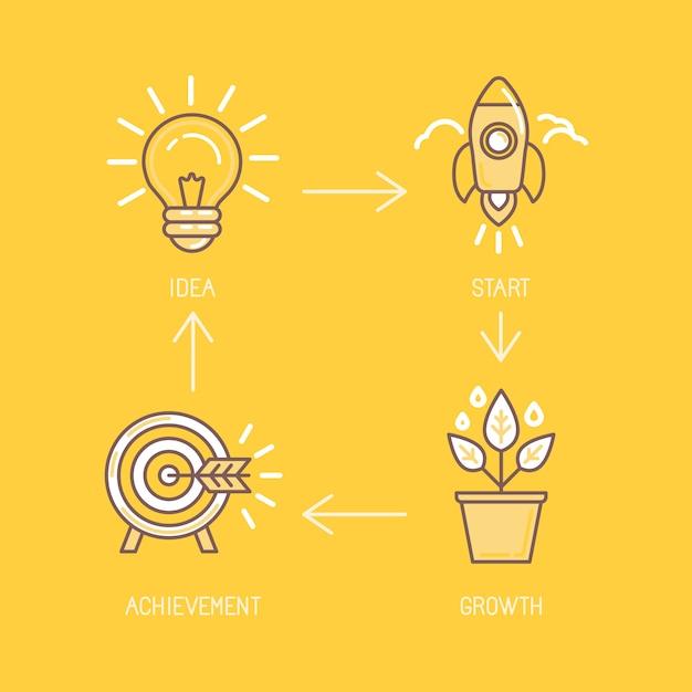 Développement commercial et stratégie Vecteur Premium