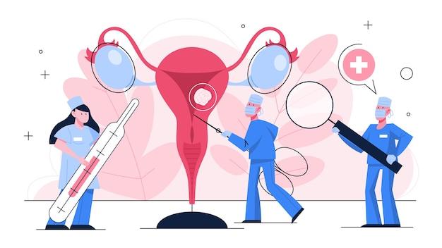 Diagnostic Du Cancer De L'utérus. Idée De Santé Et Traitement Médical. Le Médecin Vérifie Un Utérus. Maladie Du Système Reproducteur Féminin. Illustration Vecteur Premium