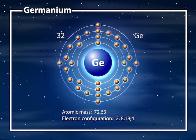 Diagramme atome de chimiste de germanium Vecteur gratuit