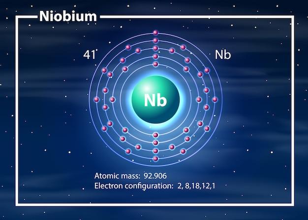 Diagramme atome de niobium du chimiste Vecteur gratuit