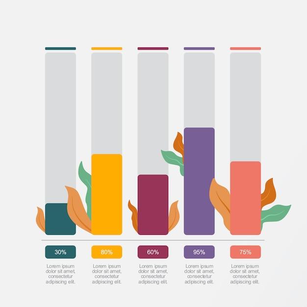 Diagramme à barres diagramme graphique statistique entreprise infographie illustration avec nature leaf Vecteur Premium