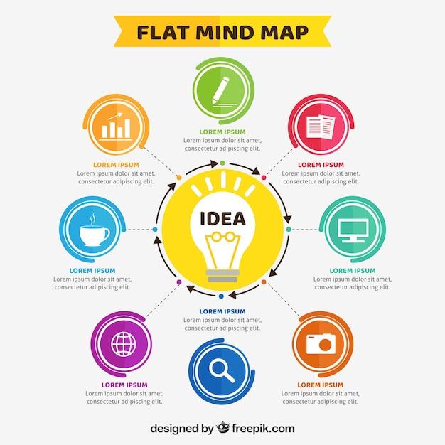 Diagramme coloré avec idée et cercles Vecteur gratuit