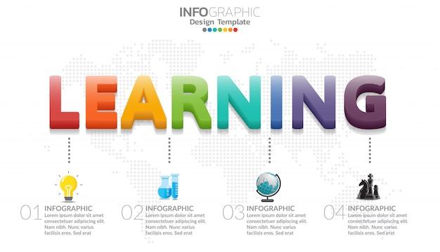 Diagramme d'infographie avec le mot apprendre Vecteur Premium