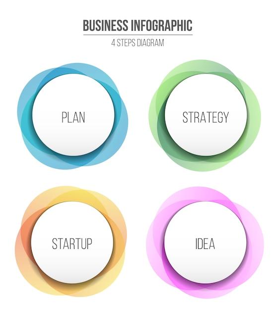 Diagramme d'informations infographiques, 4 étapes. Vecteur Premium