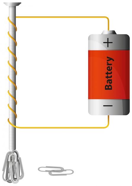 Diagramme Montrant Comment L'alimentation Fonctionne Avec La Batterie Vecteur gratuit