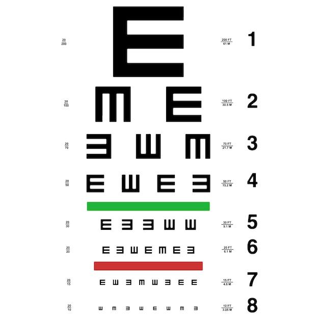 Diagramme de test oculaire de vecteur. Vecteur Premium