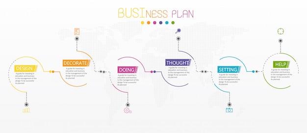 Diagramme utilisé dans l'éducation et les entreprises. Vecteur Premium
