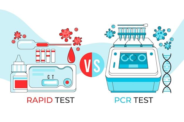 Différences Et Similitudes Entre Les Tests Rapides Et Pcr Vecteur gratuit