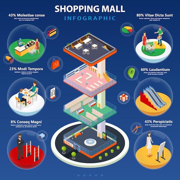 Disposition d'infographie de centre commercial Vecteur gratuit