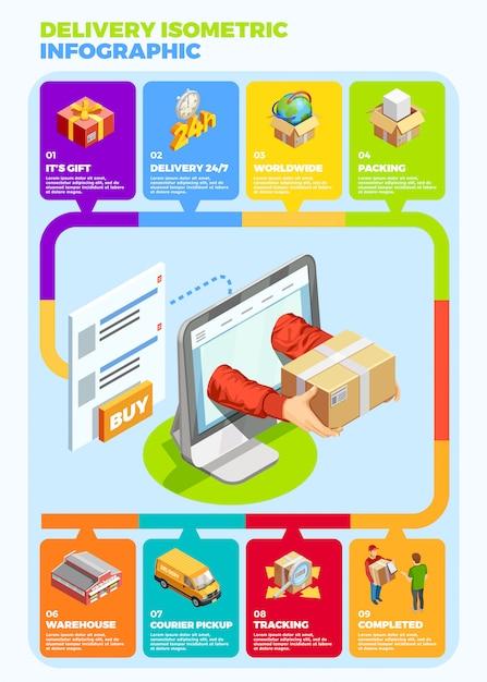 Disposition isométrique de la livraison infographie Vecteur gratuit