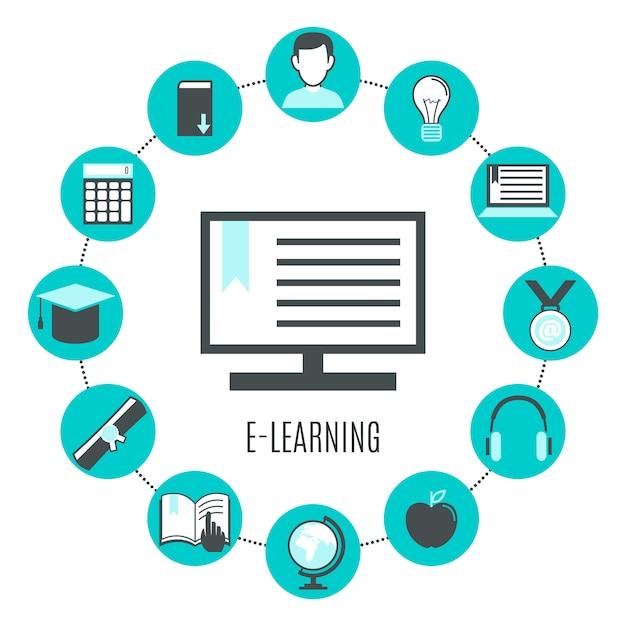 Distance Education Icon Set Vecteur gratuit