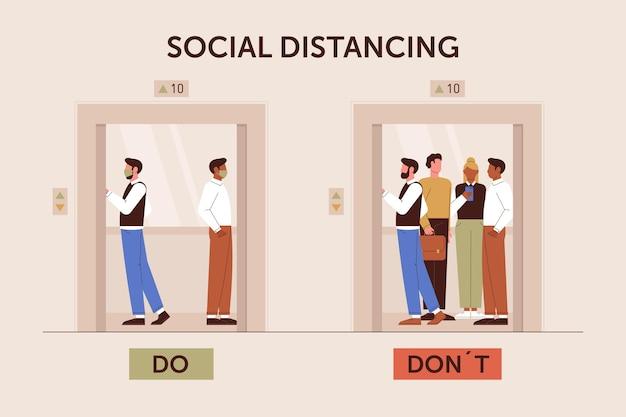 Distanciation Sociale Dans Un Ascenseur Vecteur Premium