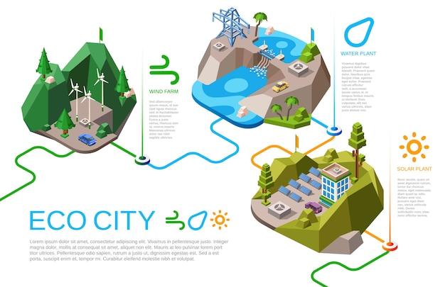 Eco city illustration sources d'énergie naturelle isométrique pour la vie urbaine. Vecteur gratuit