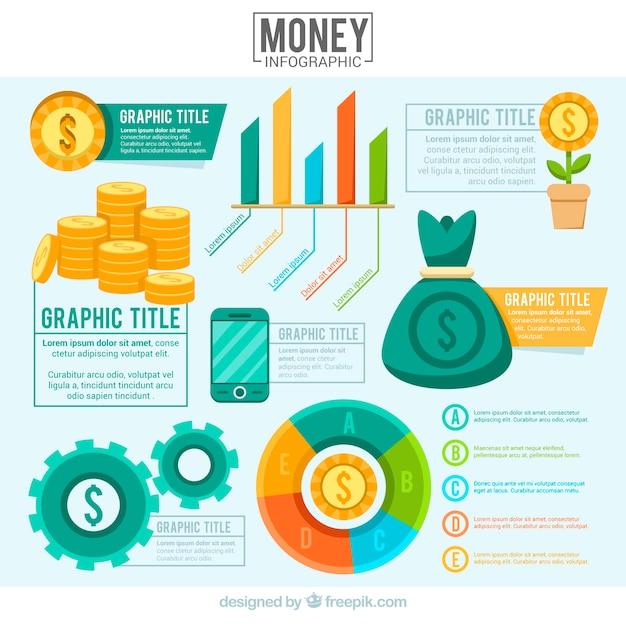 economie infographie mod u00e8le