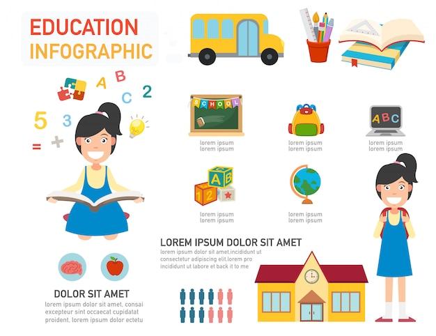 L'éducation à l'école infographie modèle conception, vecteur Vecteur Premium