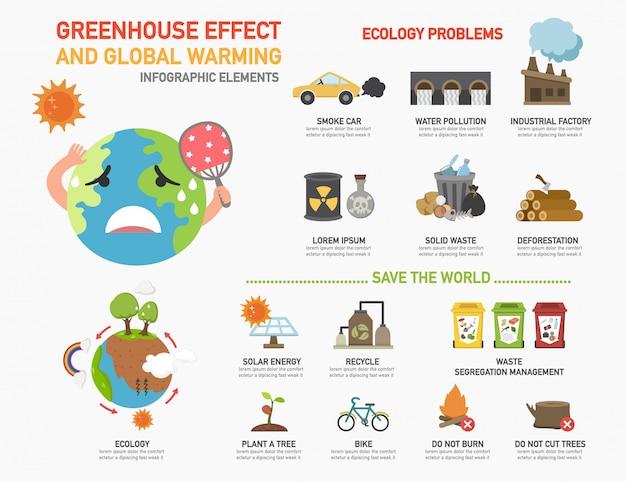 Effet De Serre Et Infographie Sur Le Réchauffement Climatique Vecteur Premium