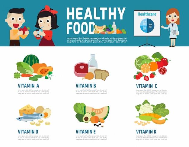 Élément d'infographie des aliments sains. Vecteur Premium