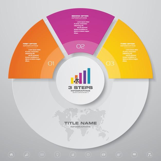 Élément d'infographie de diagramme de processus simple et modifiable en 3 étapes. Vecteur Premium
