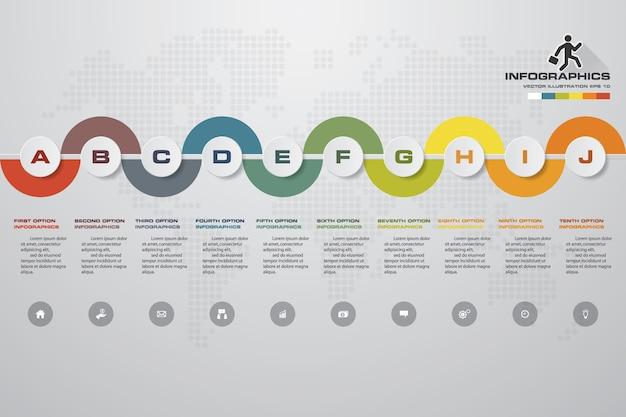 Élément infographique de chronologie de 10 étapes pour la présentation Vecteur Premium