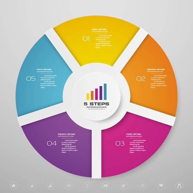 Éléments D'infographie De Diagramme De Cycle De 5 étapes Pour La Présentation De Données. Vecteur Premium