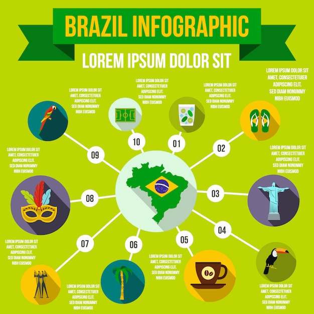 Éléments d'infographie du brésil dans un style plat pour n'importe quelle conception Vecteur Premium