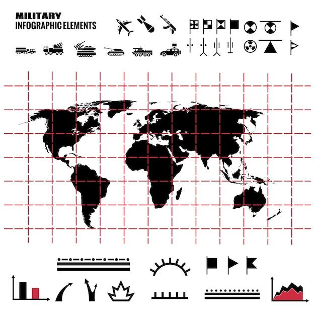 Éléments d'infographie militaire avec carte du monde et icônes Vecteur Premium