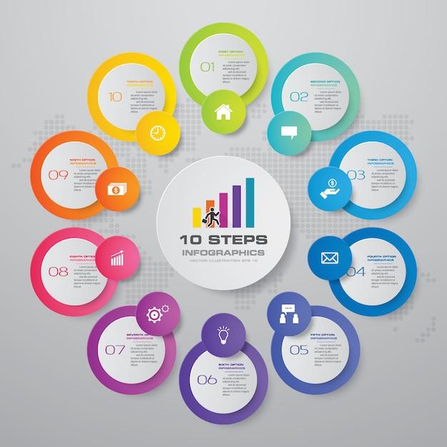 Éléments infographiques de diagramme de cycle de 10 étapes. Vecteur Premium