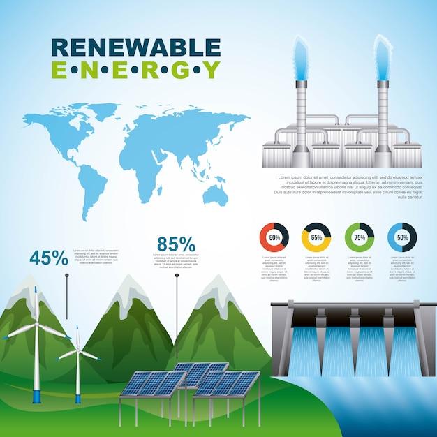 Énergie renouvelable écologie infographie Vecteur Premium