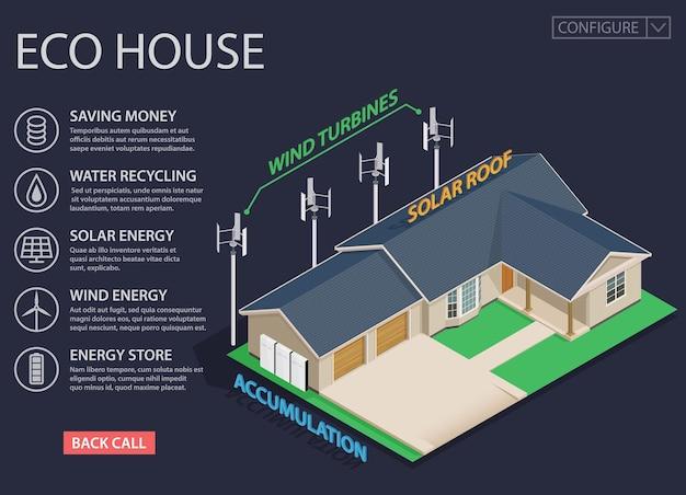 Énergie Verte Et Maison Moderne écologique Sur Fond Sombre. Vecteur Premium
