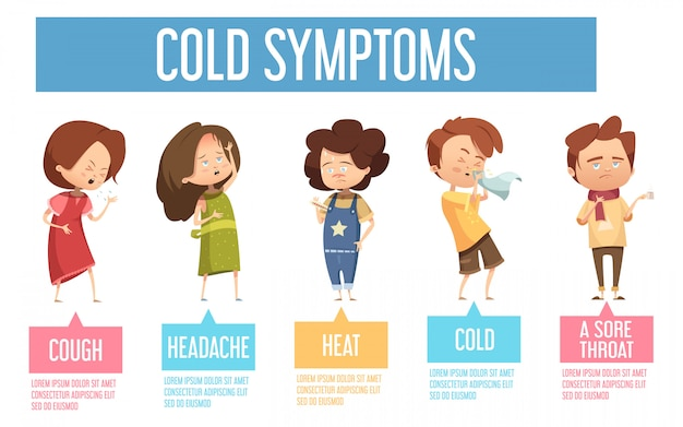 Enfants grippe rhume symptômes communs Vecteur gratuit
