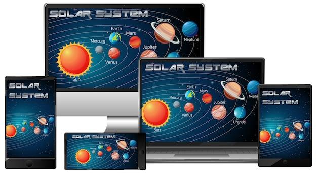 Ensemble D'appareils électroniques Avec Système Solaire Sur écran Vecteur Premium