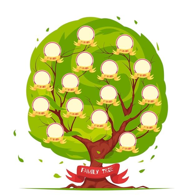 Ensemble D'arbres Généalogiques Des Membres De La Famille Des Personnes âgées à L'illustration Du Modèle De La Jeune Génération Vecteur gratuit