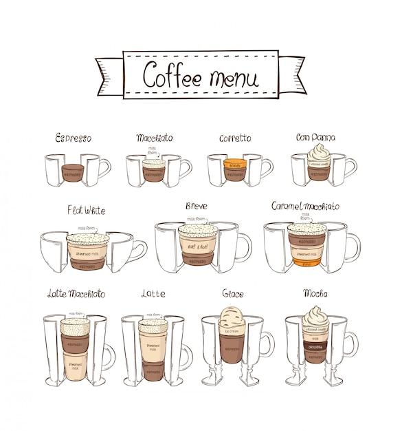 Ensemble De Café Infographique. Partie 2. Espresso, Macchiato, Coretto, Con Panna, Flat White, Breve, Latte, Glace, Mocha Vecteur Premium