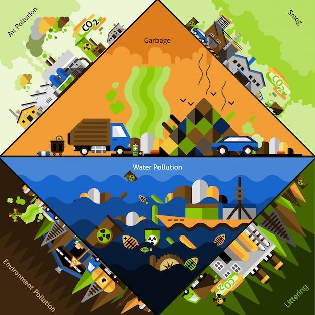 Ensemble de coins de pollution Vecteur gratuit
