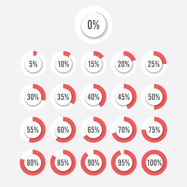 ensemble de diagrammes de pourcentage de cercle pour les