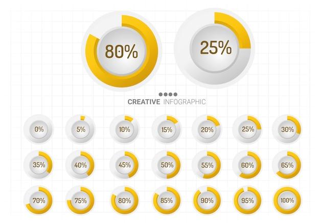 Ensemble de diagrammes de pourcentage de cercle pour infographie. Vecteur Premium